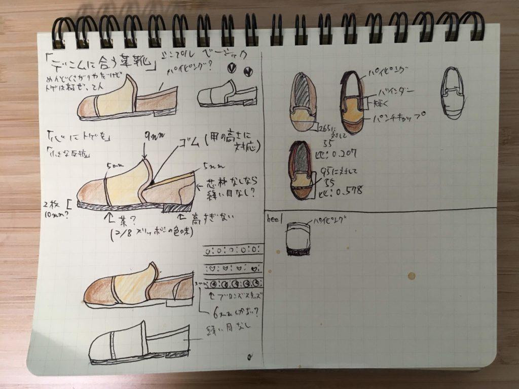 革靴作りデザイン決め