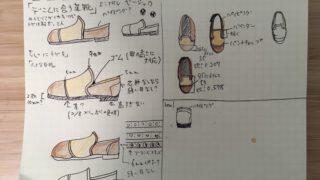 革靴作りの流れ